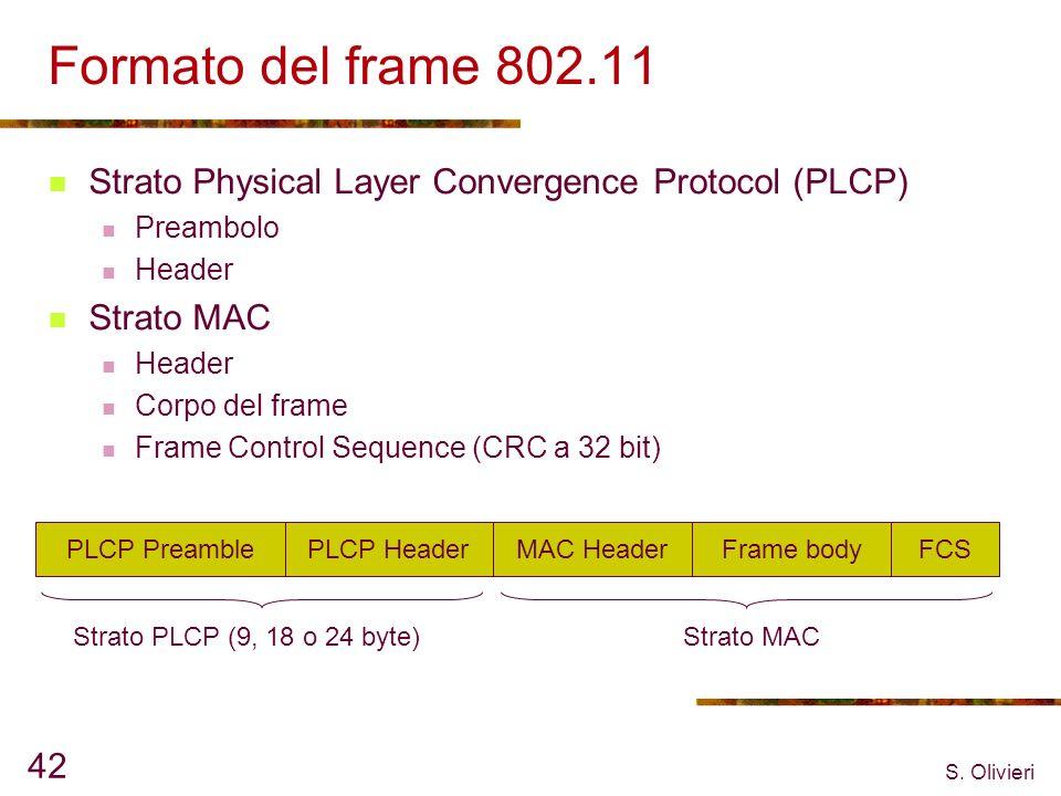 S. Olivieri 42 Formato del frame 802.11 Strato Physical Layer Convergence Protocol (PLCP) Preambolo Header Strato MAC Header Corpo del frame Frame Con