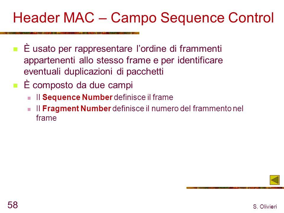 S. Olivieri 58 Header MAC – Campo Sequence Control È usato per rappresentare lordine di frammenti appartenenti allo stesso frame e per identificare ev