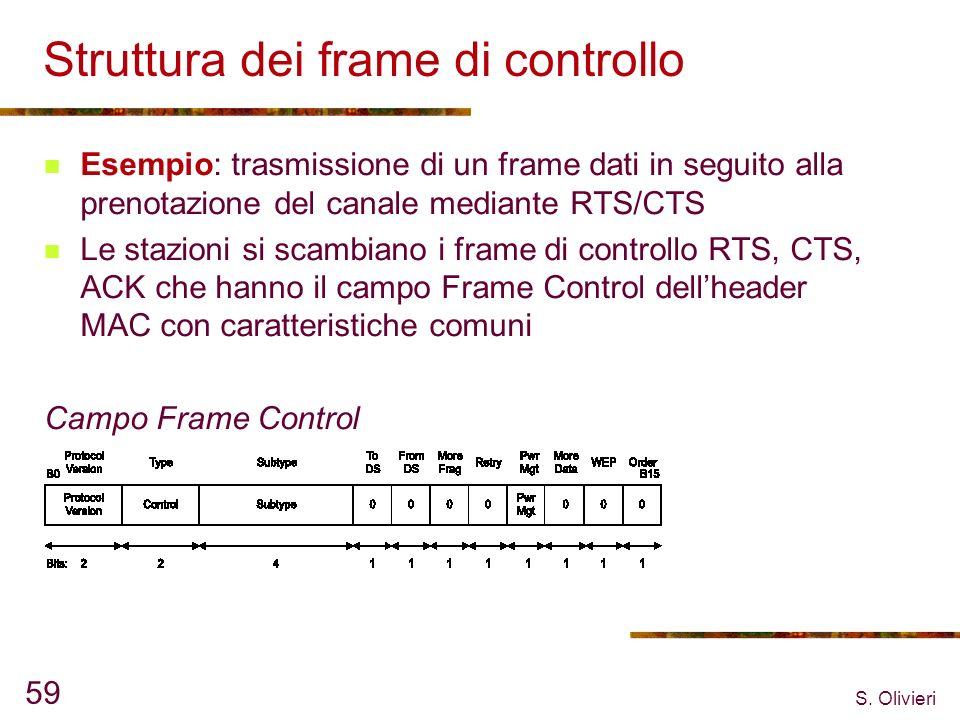 S. Olivieri 59 Struttura dei frame di controllo Esempio: trasmissione di un frame dati in seguito alla prenotazione del canale mediante RTS/CTS Le sta