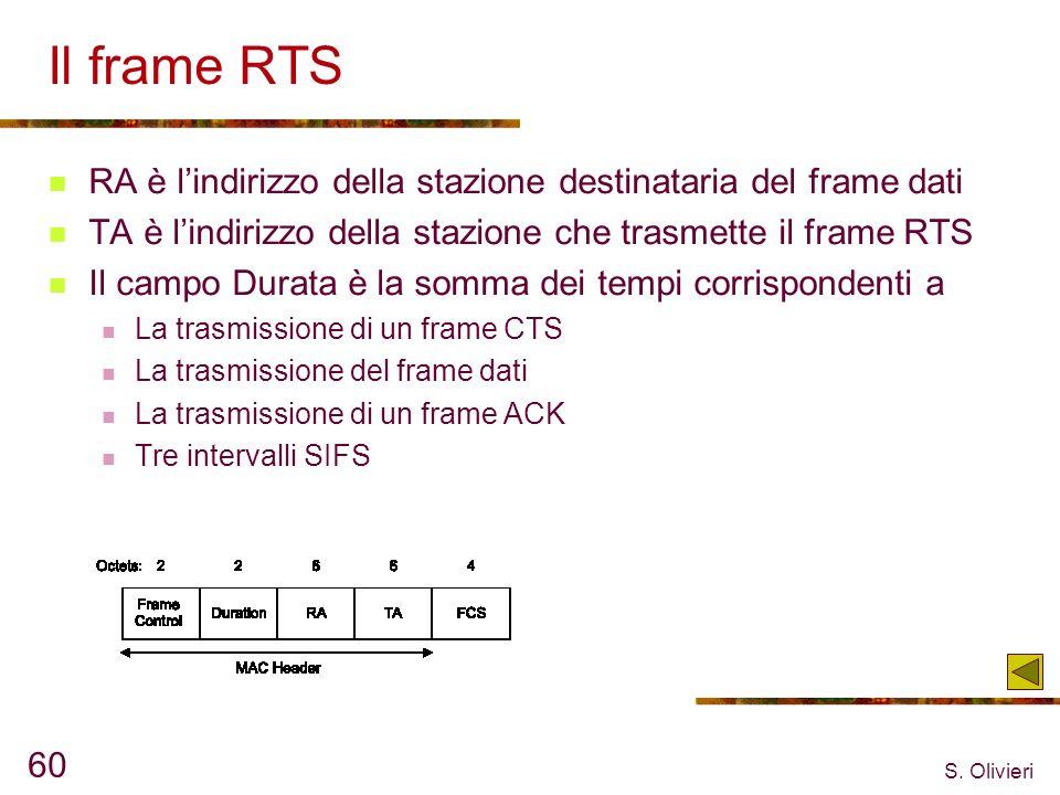 S. Olivieri 60 Il frame RTS RA è lindirizzo della stazione destinataria del frame dati TA è lindirizzo della stazione che trasmette il frame RTS Il ca