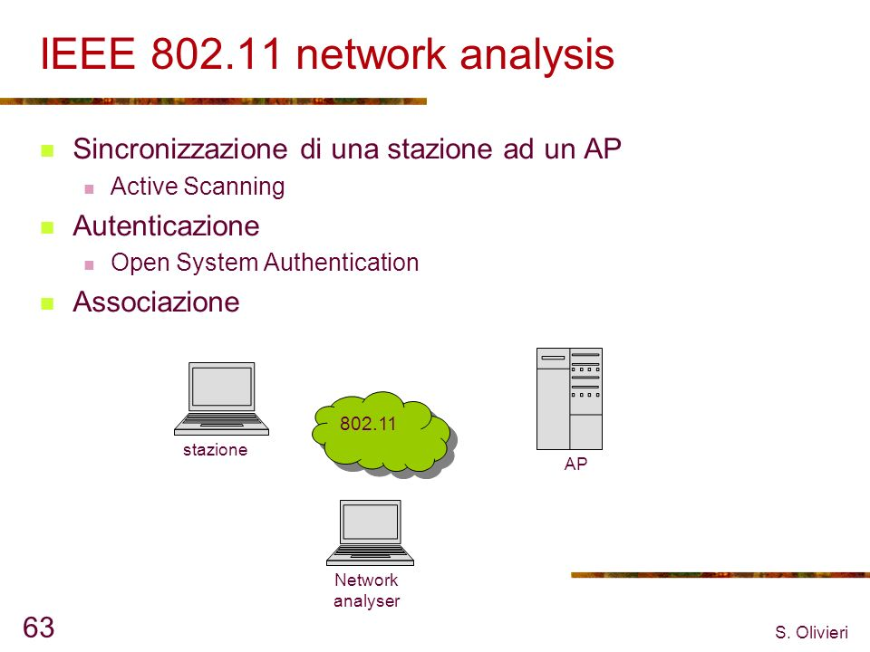S. Olivieri 63 IEEE 802.11 network analysis Sincronizzazione di una stazione ad un AP Active Scanning Autenticazione Open System Authentication Associ