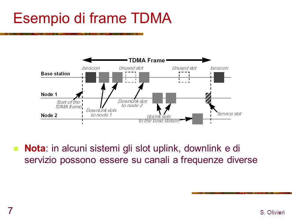 S. Olivieri 7 Esempio di frame TDMA Nota: in alcuni sistemi gli slot uplink, downlink e di servizio possono essere su canali a frequenze diverse