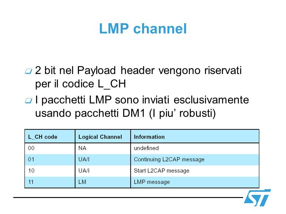LMP channel 2 bit nel Payload header vengono riservati per il codice L_CH I pacchetti LMP sono inviati esclusivamente usando pacchetti DM1 (I piu robu