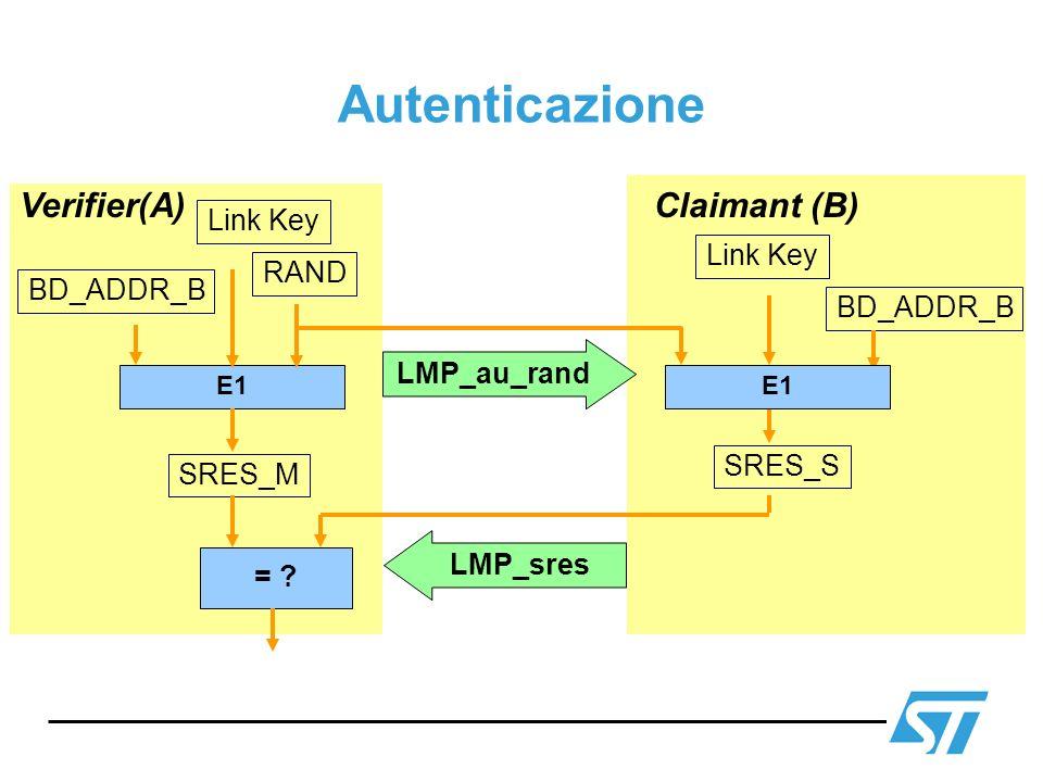 Autenticazione E1 = ? BD_ADDR_B Link Key BD_ADDR_B SRES_M SRES_S RAND Verifier(A)Claimant (B) LMP_au_rand LMP_sres E1