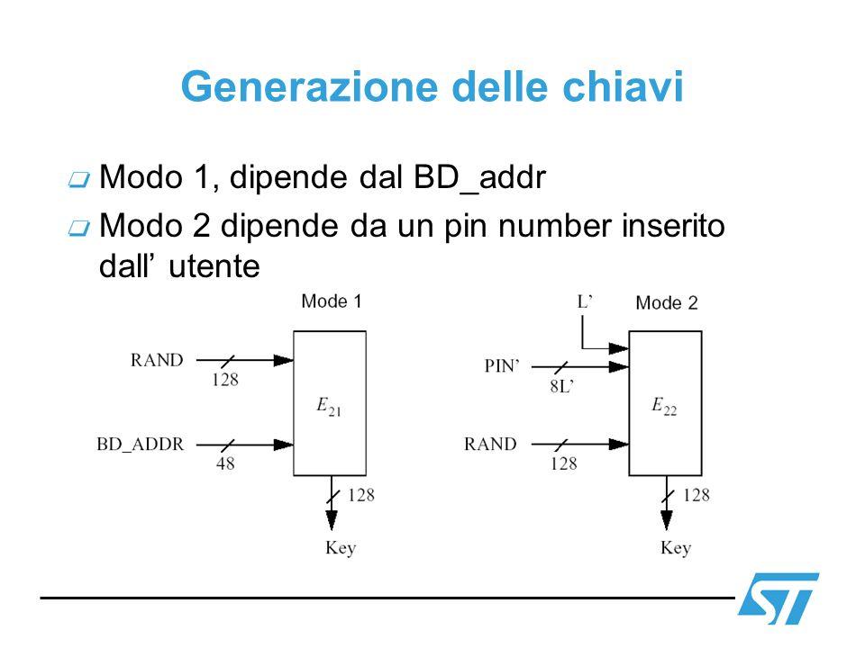 Generazione delle chiavi Modo 1, dipende dal BD_addr Modo 2 dipende da un pin number inserito dall utente