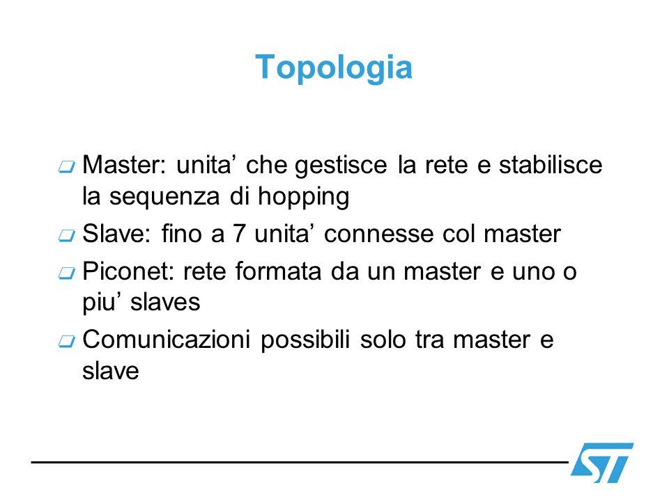 Topologia Master: unita che gestisce la rete e stabilisce la sequenza di hopping Slave: fino a 7 unita connesse col master Piconet: rete formata da un