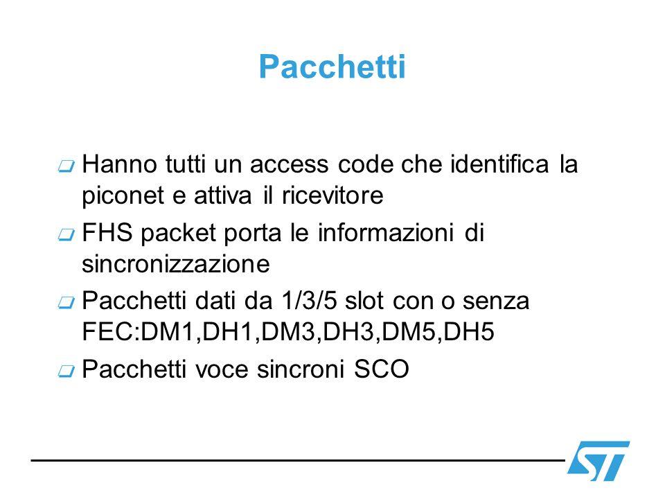 Pacchetti Hanno tutti un access code che identifica la piconet e attiva il ricevitore FHS packet porta le informazioni di sincronizzazione Pacchetti d