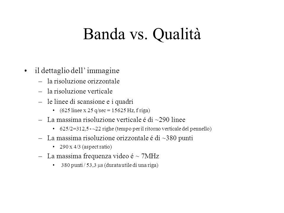 Banda vs. Qualità il dettaglio dell immagine –la risoluzione orizzontale –la risoluzione verticale –le linee di scansione e i quadri (625 linee x 25 q