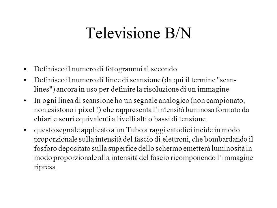 Televisione B/N Definisco il numero di fotogrammi al secondo Definisco il numero di linee di scansione (da quì il termine