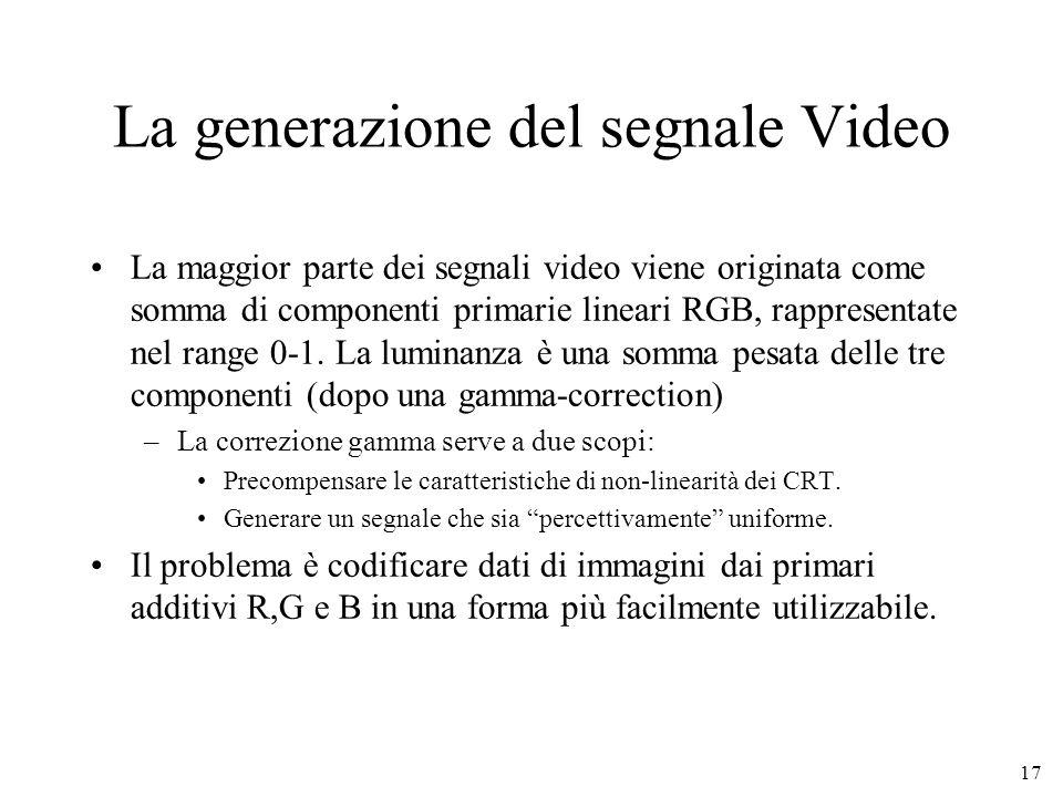 17 La generazione del segnale Video La maggior parte dei segnali video viene originata come somma di componenti primarie lineari RGB, rappresentate ne