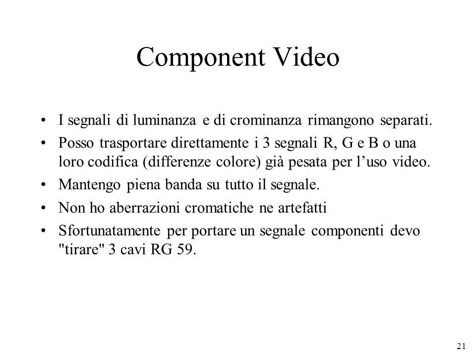 21 Component Video I segnali di luminanza e di crominanza rimangono separati. Posso trasportare direttamente i 3 segnali R, G e B o una loro codifica