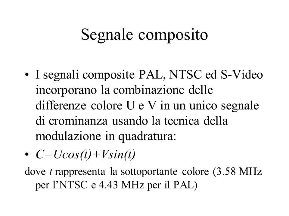 Segnale composito I segnali composite PAL, NTSC ed S-Video incorporano la combinazione delle differenze colore U e V in un unico segnale di crominanza