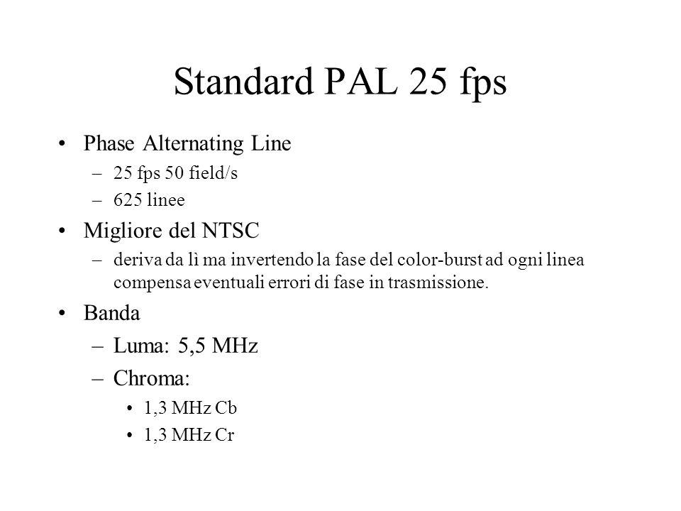 Standard PAL 25 fps Phase Alternating Line –25 fps 50 field/s –625 linee Migliore del NTSC –deriva da lì ma invertendo la fase del color-burst ad ogni