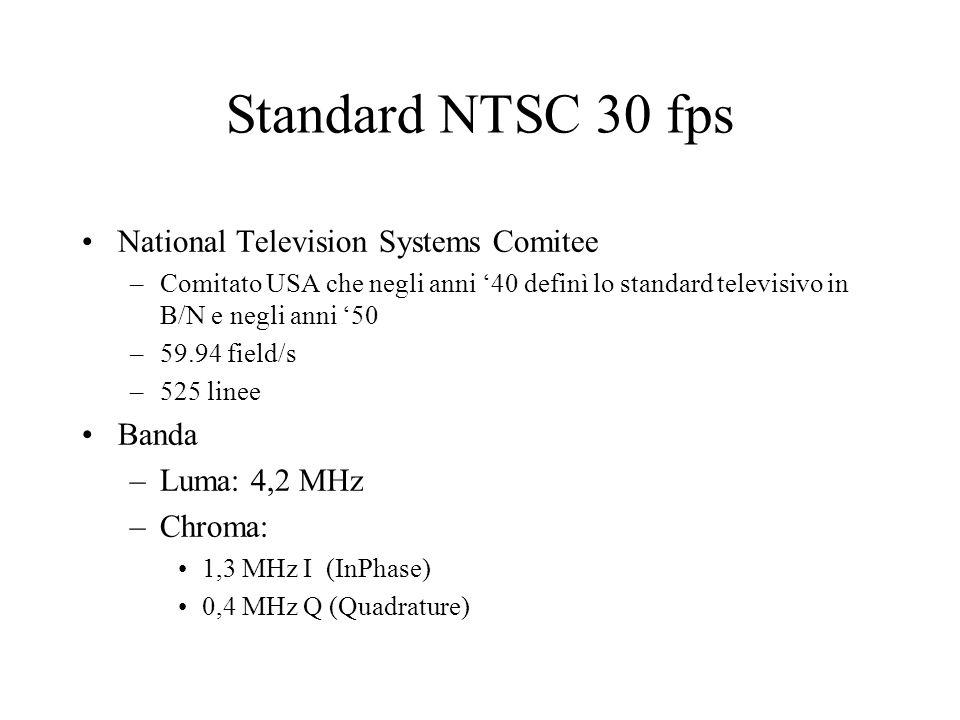 Standard NTSC 30 fps National Television Systems Comitee –Comitato USA che negli anni 40 definì lo standard televisivo in B/N e negli anni 50 –59.94 f