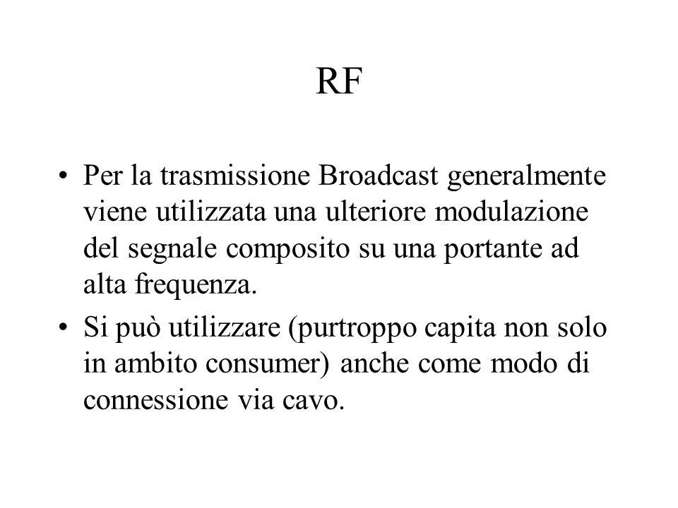 RF Per la trasmissione Broadcast generalmente viene utilizzata una ulteriore modulazione del segnale composito su una portante ad alta frequenza. Si p