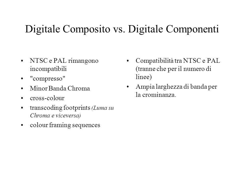 Digitale Composito vs. Digitale Componenti NTSC e PAL rimangono incompatibili