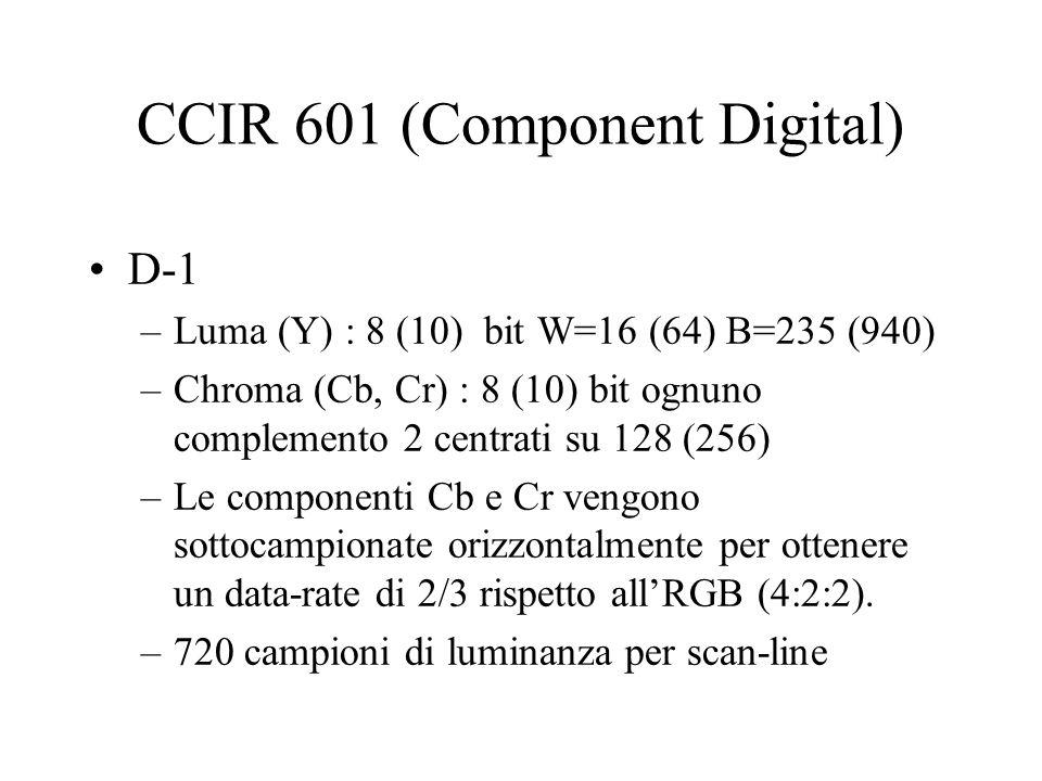 CCIR 601 (Component Digital) D-1 –Luma (Y) : 8 (10) bit W=16 (64) B=235 (940) –Chroma (Cb, Cr) : 8 (10) bit ognuno complemento 2 centrati su 128 (256)