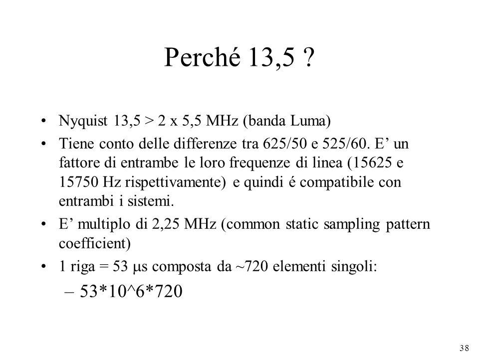 38 Perché 13,5 ? Nyquist 13,5 > 2 x 5,5 MHz (banda Luma) Tiene conto delle differenze tra 625/50 e 525/60. E un fattore di entrambe le loro frequenze