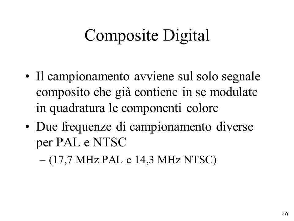40 Composite Digital Il campionamento avviene sul solo segnale composito che già contiene in se modulate in quadratura le componenti colore Due freque