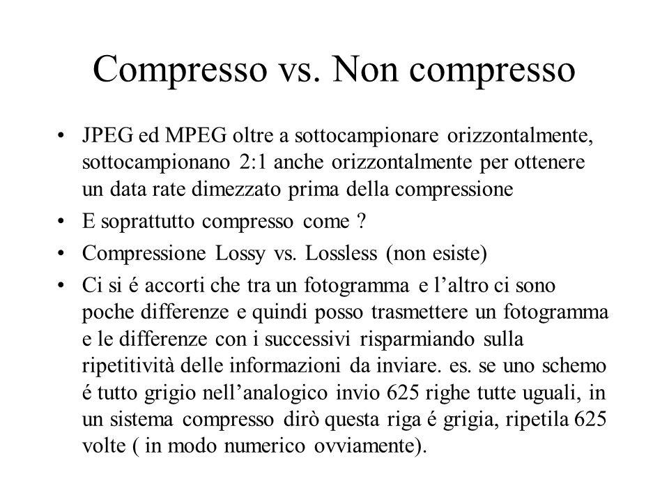 Compresso vs. Non compresso JPEG ed MPEG oltre a sottocampionare orizzontalmente, sottocampionano 2:1 anche orizzontalmente per ottenere un data rate