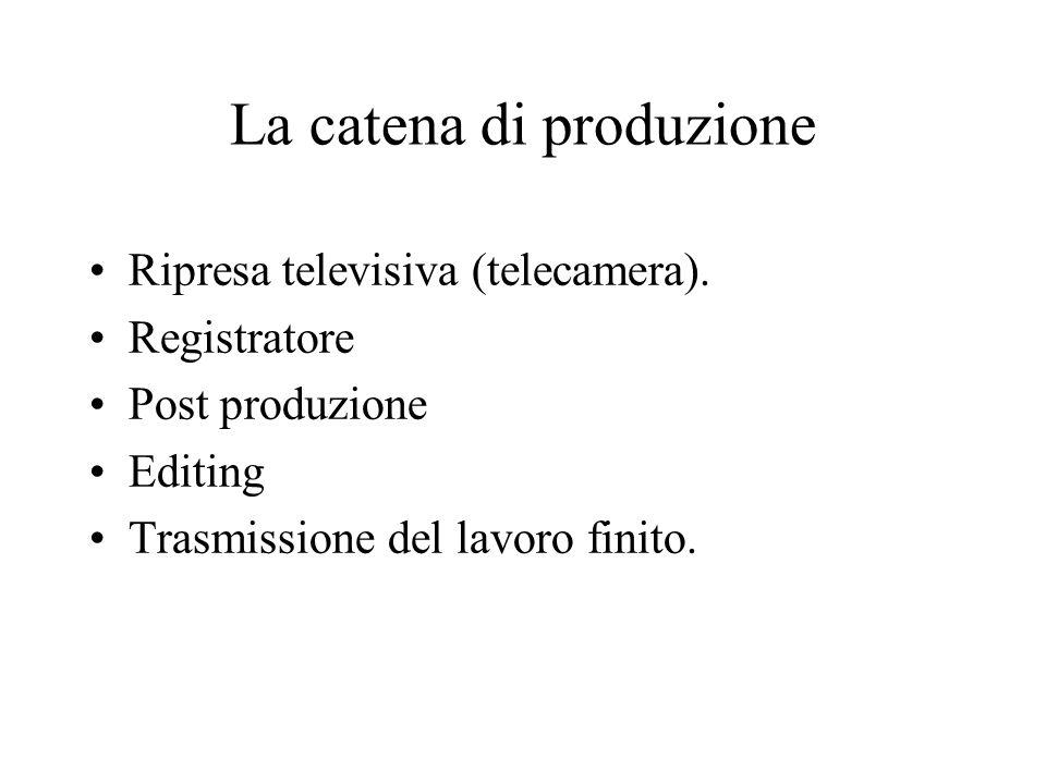 La catena di produzione Ripresa televisiva (telecamera). Registratore Post produzione Editing Trasmissione del lavoro finito.