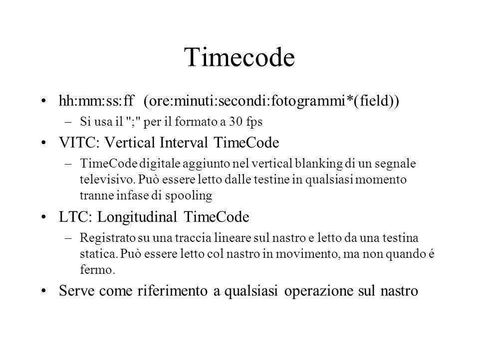 Timecode hh:mm:ss:ff (ore:minuti:secondi:fotogrammi*(field)) –Si usa il
