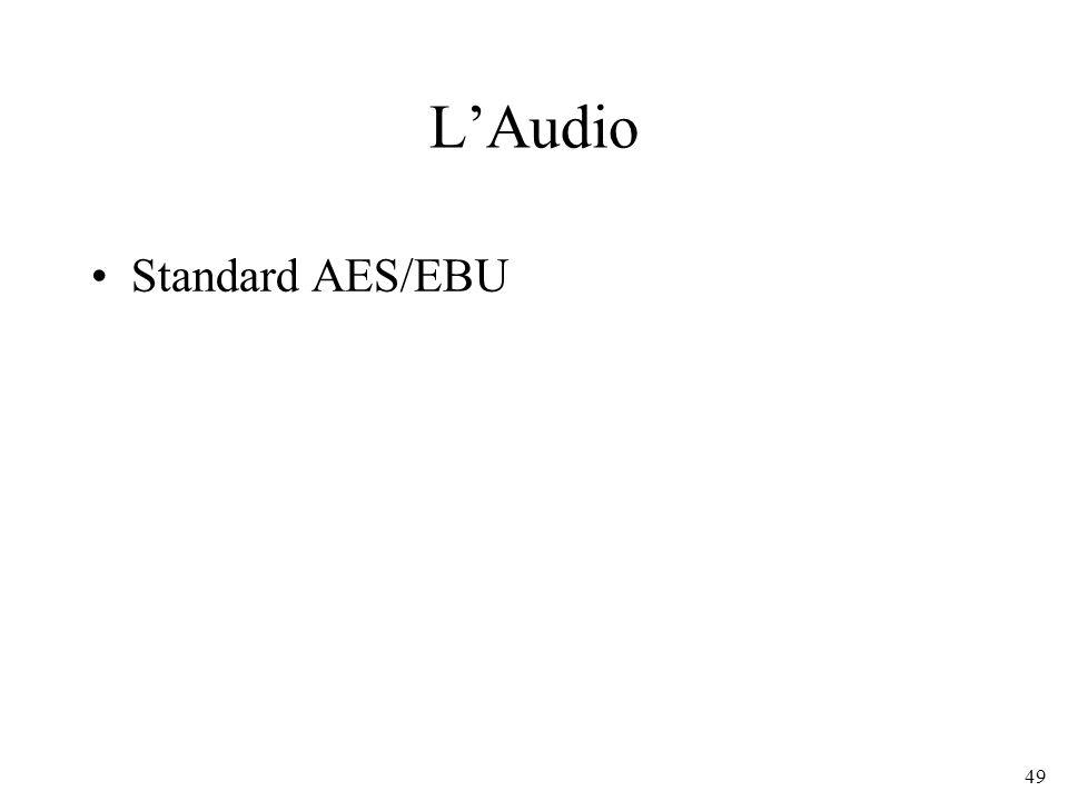 49 LAudio Standard AES/EBU