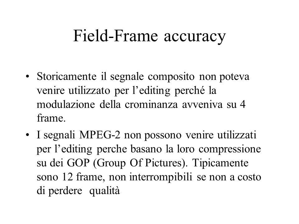 Field-Frame accuracy Storicamente il segnale composito non poteva venire utilizzato per lediting perché la modulazione della crominanza avveniva su 4