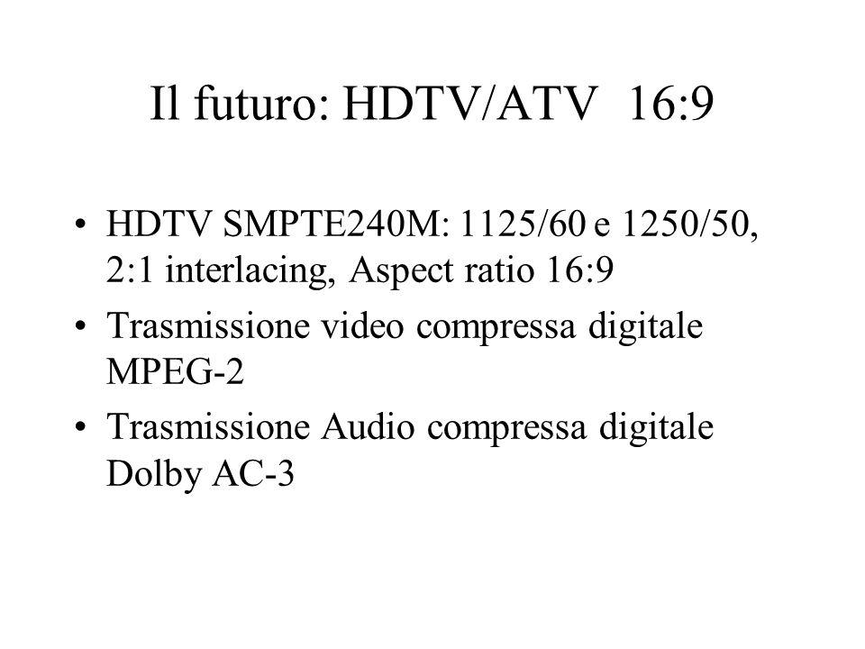 Il futuro: HDTV/ATV 16:9 HDTV SMPTE240M: 1125/60 e 1250/50, 2:1 interlacing, Aspect ratio 16:9 Trasmissione video compressa digitale MPEG-2 Trasmissio