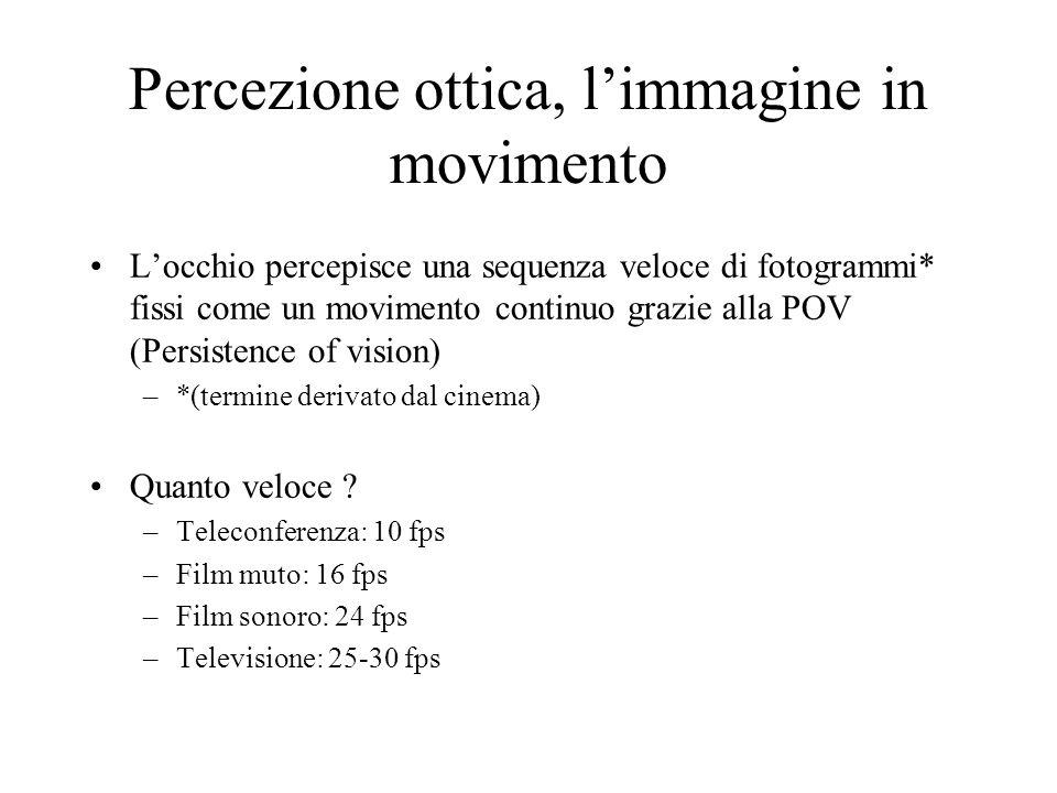 Percezione ottica, limmagine in movimento Locchio percepisce una sequenza veloce di fotogrammi* fissi come un movimento continuo grazie alla POV (Pers