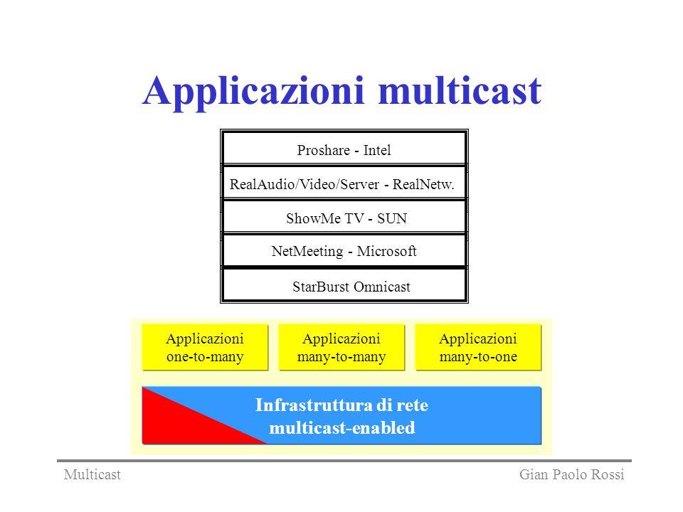 Applicazioni multicast Infrastruttura di rete multicast-enabled Applicazioni one-to-many Applicazioni many-to-many Applicazioni many-to-one Applicazioni one-to-many Applicazioni many-to-many Applicazioni many-to-one Proshare - Intel RealAudio/Video/Server - RealNetw.