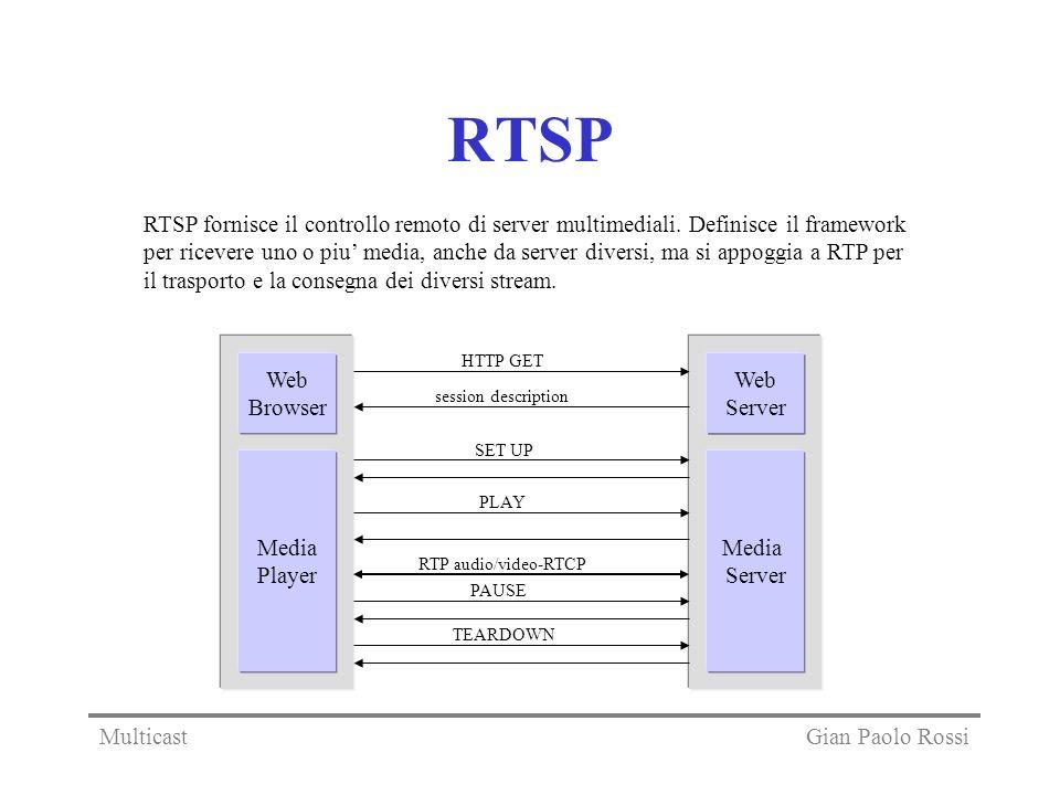 RTSP RTSP fornisce il controllo remoto di server multimediali. Definisce il framework per ricevere uno o piu media, anche da server diversi, ma si app