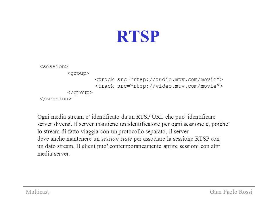 RTSP Ogni media stream e identificato da un RTSP URL che puo identificare server diversi.