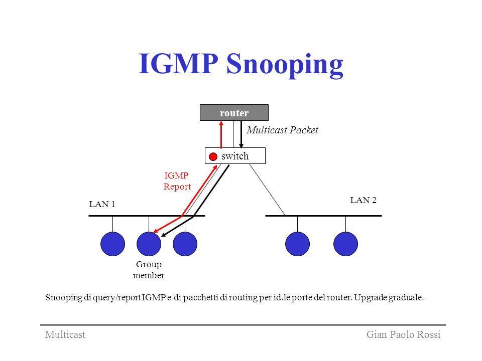IGMP Snooping switch LAN 1 LAN 2 Group member router Multicast Packet IGMP Report Snooping di query/report IGMP e di pacchetti di routing per id.le porte del router.