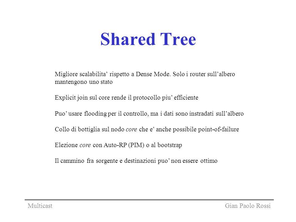 Shared Tree Migliore scalabilita rispetto a Dense Mode. Solo i router sullalbero mantengono uno stato Explicit join sul core rende il protocollo piu e