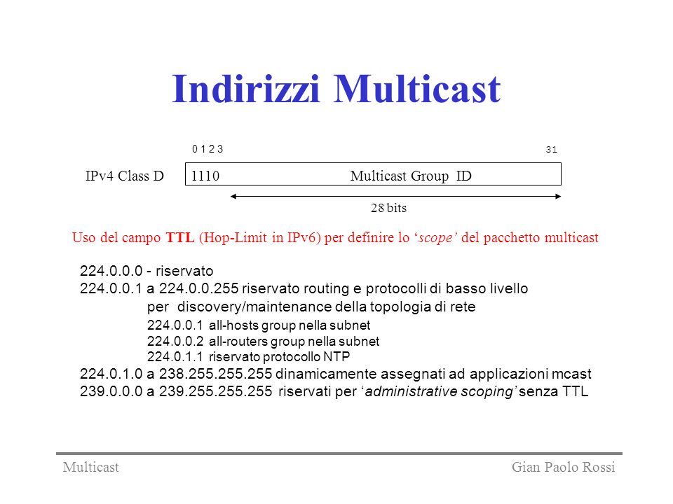 Multicast LAN Switching Multicast Packet switch LAN 1 LAN 2 Group member router Gian Paolo RossiMulticast