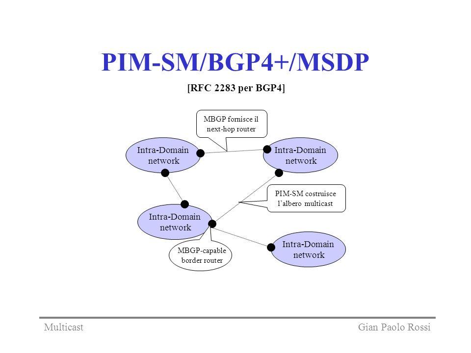 PIM-SM/BGP4+/MSDP Intra-Domain network Intra-Domain network Intra-Domain network Intra-Domain network MBGP fornisce il next-hop router PIM-SM costruisce lalbero multicast MBGP-capable border router [RFC 2283 per BGP4] Gian Paolo RossiMulticast