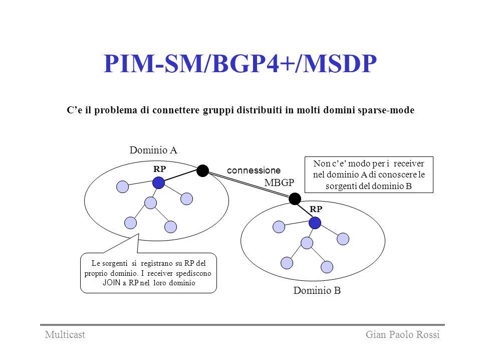 PIM-SM/BGP4+/MSDP RP Dominio A Dominio B connessione MBGP Le sorgenti si registrano su RP del proprio dominio. I receiver spediscono JOIN a RP nel lor