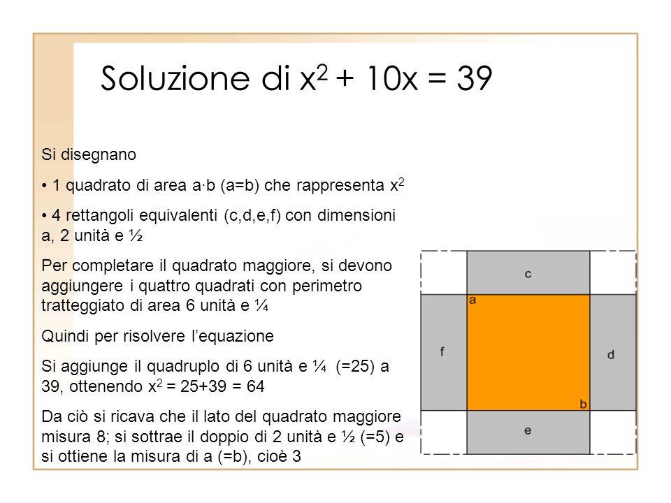 Soluzione di x 2 + 10x = 39 Si disegnano 1 quadrato di area a·b (a=b) che rappresenta x 2 4 rettangoli equivalenti (c,d,e,f) con dimensioni a, 2 unità