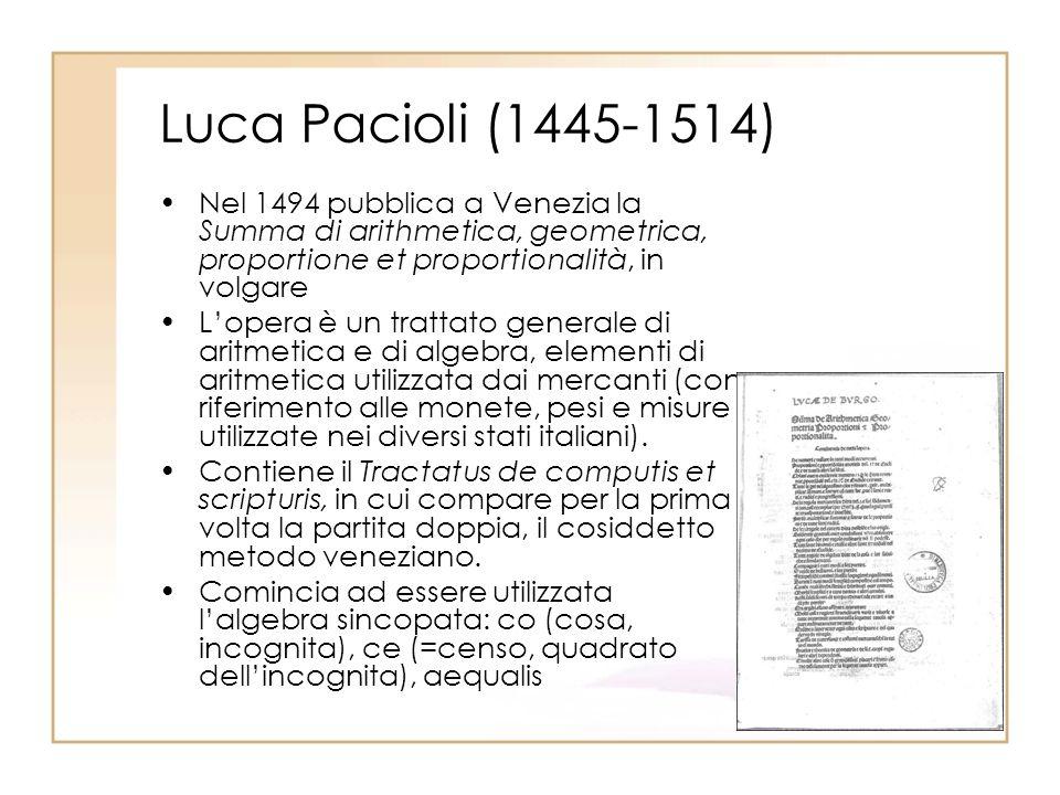 Luca Pacioli (1445-1514) Nel 1494 pubblica a Venezia la Summa di arithmetica, geometrica, proportione et proportionalità, in volgare Lopera è un tratt