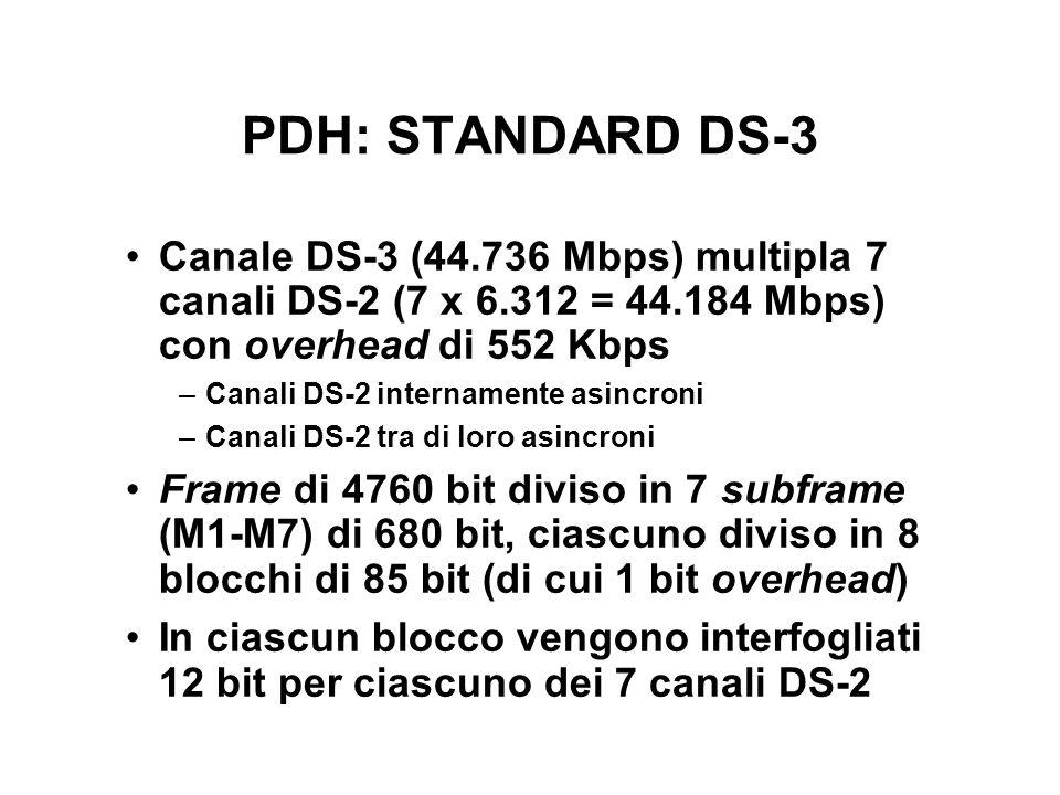 PDH: STANDARD DS-3 Canale DS-3 (44.736 Mbps) multipla 7 canali DS-2 (7 x 6.312 = 44.184 Mbps) con overhead di 552 Kbps –Canali DS-2 internamente asinc