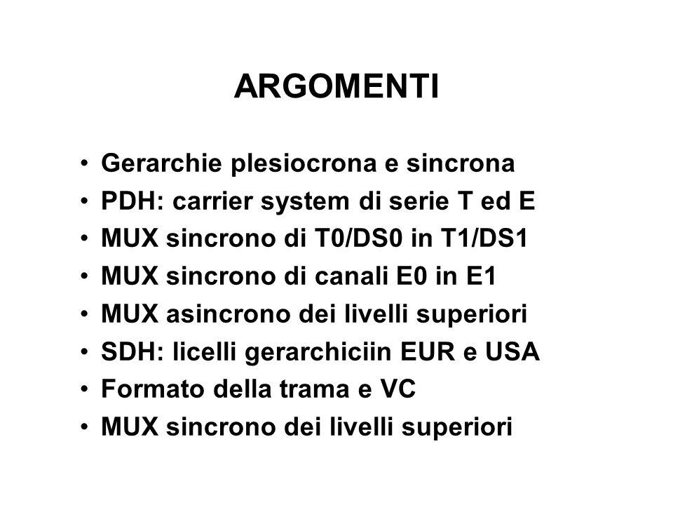 ARGOMENTI Gerarchie plesiocrona e sincrona PDH: carrier system di serie T ed E MUX sincrono di T0/DS0 in T1/DS1 MUX sincrono di canali E0 in E1 MUX as