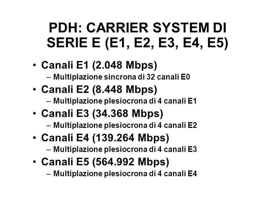 PDH: CARRIER SYSTEM DI SERIE E (E1, E2, E3, E4, E5) Canali E1 (2.048 Mbps) –Multiplazione sincrona di 32 canali E0 Canali E2 (8.448 Mbps) –Multiplazio