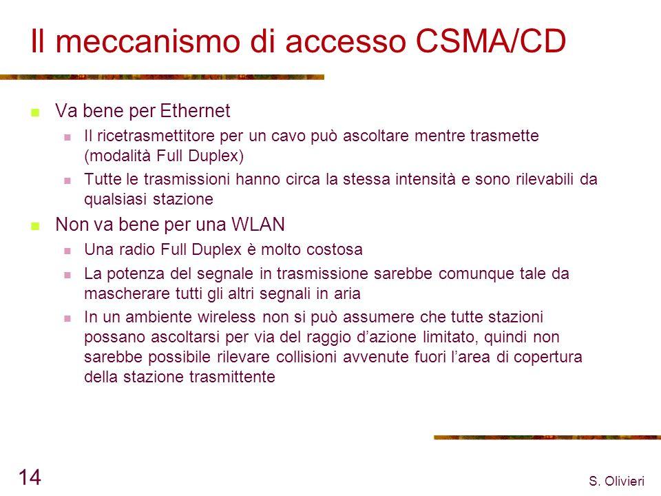 S. Olivieri 14 Il meccanismo di accesso CSMA/CD Va bene per Ethernet Il ricetrasmettitore per un cavo può ascoltare mentre trasmette (modalità Full Du