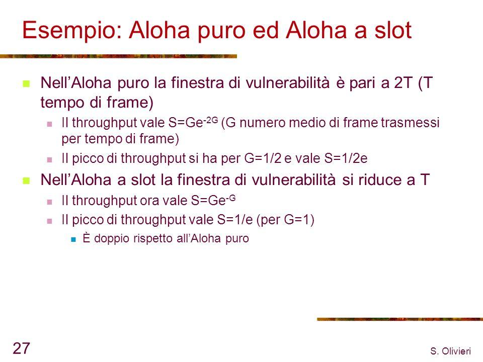 S. Olivieri 27 Esempio: Aloha puro ed Aloha a slot NellAloha puro la finestra di vulnerabilità è pari a 2T (T tempo di frame) Il throughput vale S=Ge