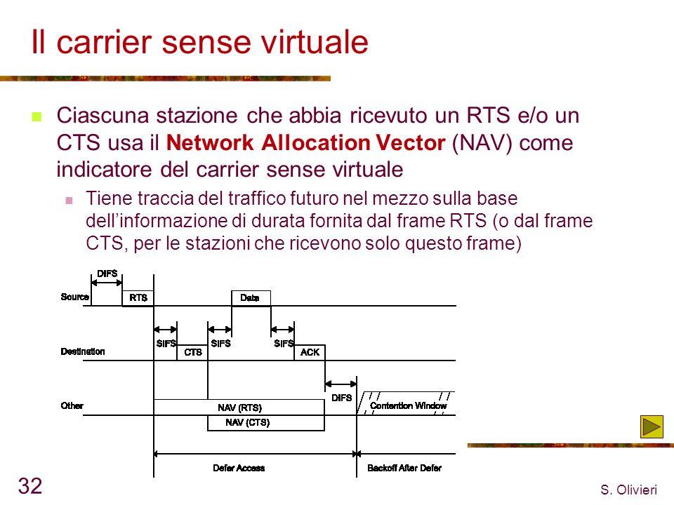 S. Olivieri 32 Il carrier sense virtuale Ciascuna stazione che abbia ricevuto un RTS e/o un CTS usa il Network Allocation Vector (NAV) come indicatore