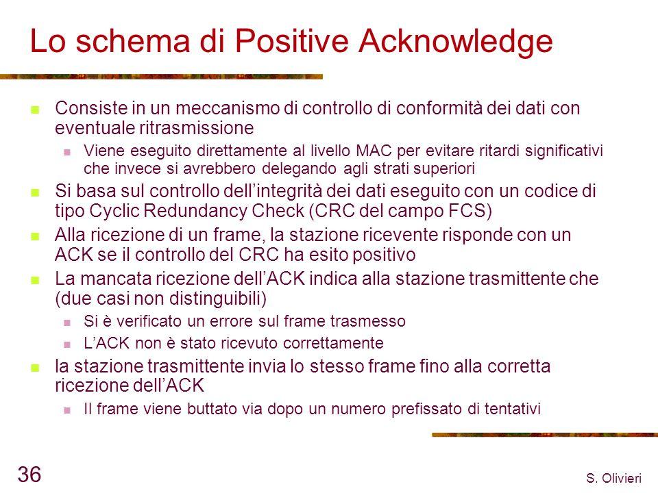 S. Olivieri 36 Lo schema di Positive Acknowledge Consiste in un meccanismo di controllo di conformità dei dati con eventuale ritrasmissione Viene eseg