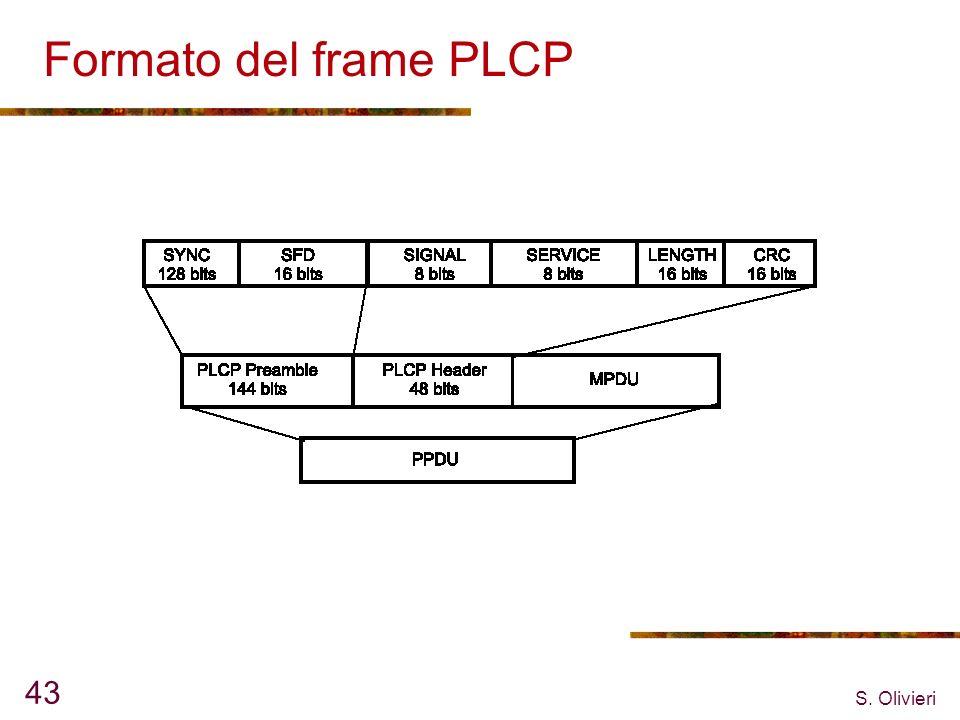 S. Olivieri 43 Formato del frame PLCP