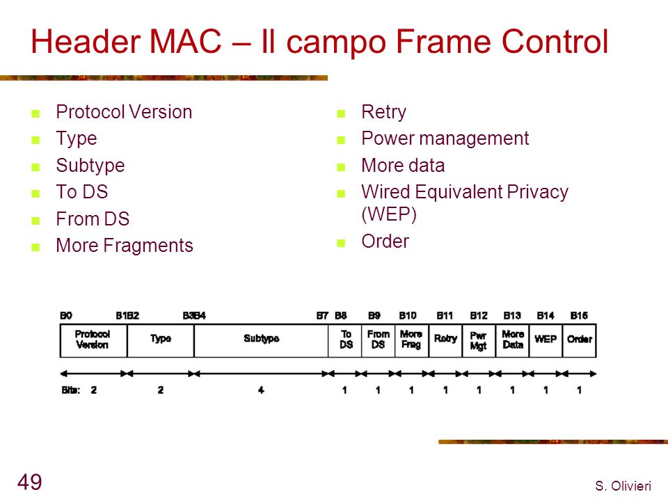 S. Olivieri 49 Header MAC – Il campo Frame Control Protocol Version Type Subtype To DS From DS More Fragments Retry Power management More data Wired E