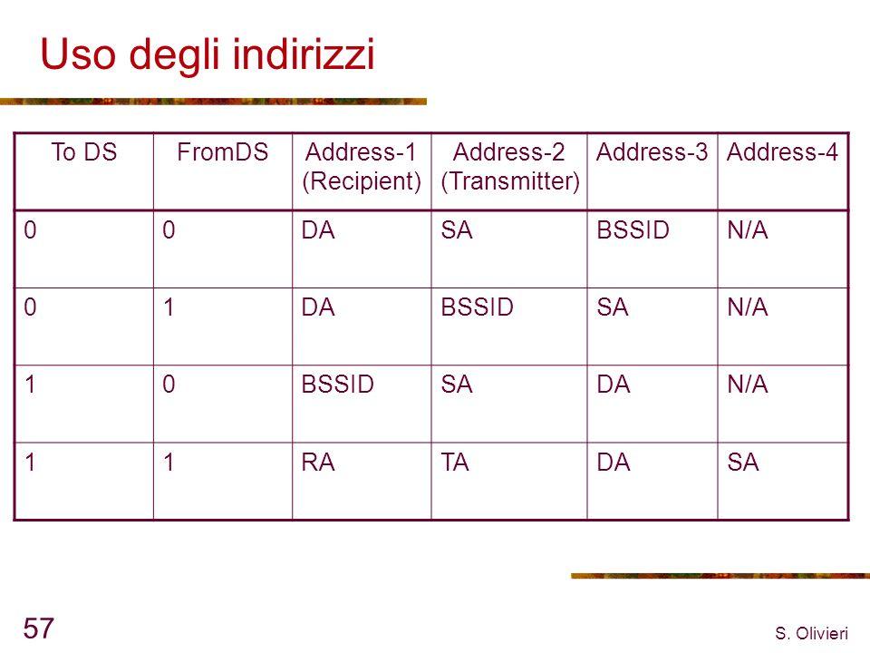 S. Olivieri 57 Uso degli indirizzi To DSFromDSAddress-1 (Recipient) Address-2 (Transmitter) Address-3Address-4 00DASABSSIDN/A 01DABSSIDSAN/A 10BSSIDSA